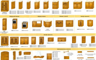 Модульная кухня: достоинства кухонных модулей