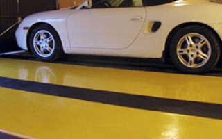 Какая краска для бетонного пола в гараже лучше, цена