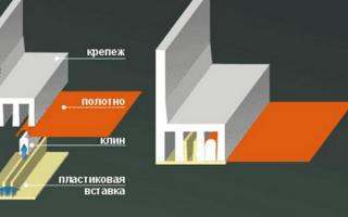 Системы крепления натяжных потолков: багеты или профили