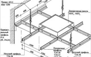 Монтаж подвесного потолка Армстронг: инструкция к действию