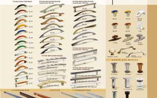 Выбираем ручки для кухонных фасадов (36 фото)