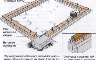 Как сделать фундамент для теплицы из поликарбоната