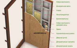 Какой отделочный материал выбрать для металлической двери, процесс шумоизоляции входной группы