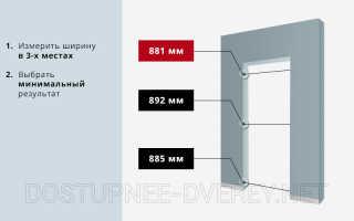 Инструкция для замера межкомнатных дверей
