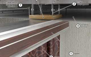 Скрытый карниз (ниша) для натяжного потолка