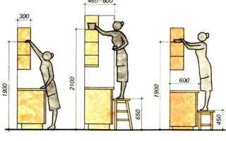 Размеры шкафов на кухню