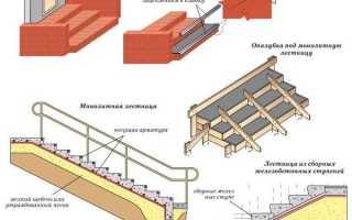 Как построить входную лестницу рядом с домом