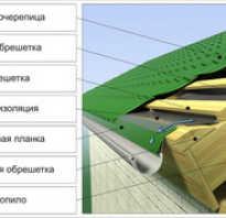 Устройство крыши из металлочерепицы для своего дома