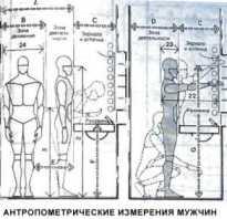 Стандартная высота установки умывальника и зеркал от пола в туалете и ванной