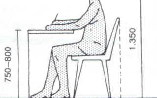 2 важных параметра для размещения стола
