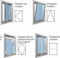 Виды пластиковых окон для частного дома