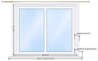 Как замерить жалюзи на пластиковые окна; инструкция