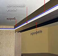 Шкаф купе или натяжной потолок, с чего начать