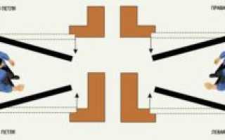 Как определить слева или справа открывается входная дверь