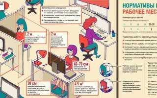 Как выбрать настольную лампу для рабочего стола