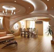 13 вариантов красивого дизайна потолка из гипсокартона для зала и других комнат