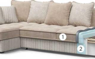 Как разобрать спинки дивана?