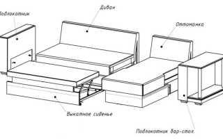 Как разобрать угловой диван
