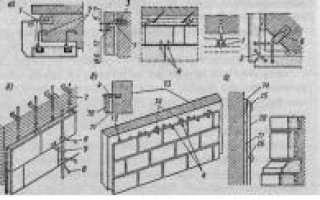 Ремонт поверхностей, облицованных керамической плиткой